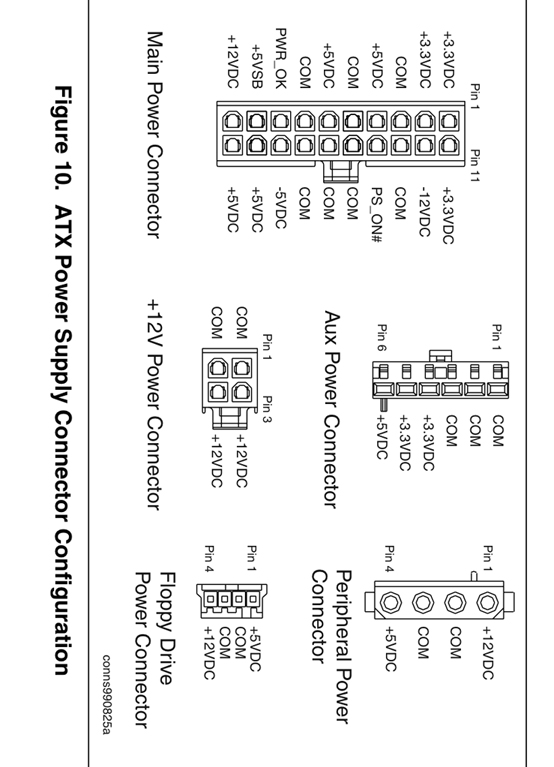 Outstanding Dell Atx Power Supply Pinout Adornment - Schematic ...